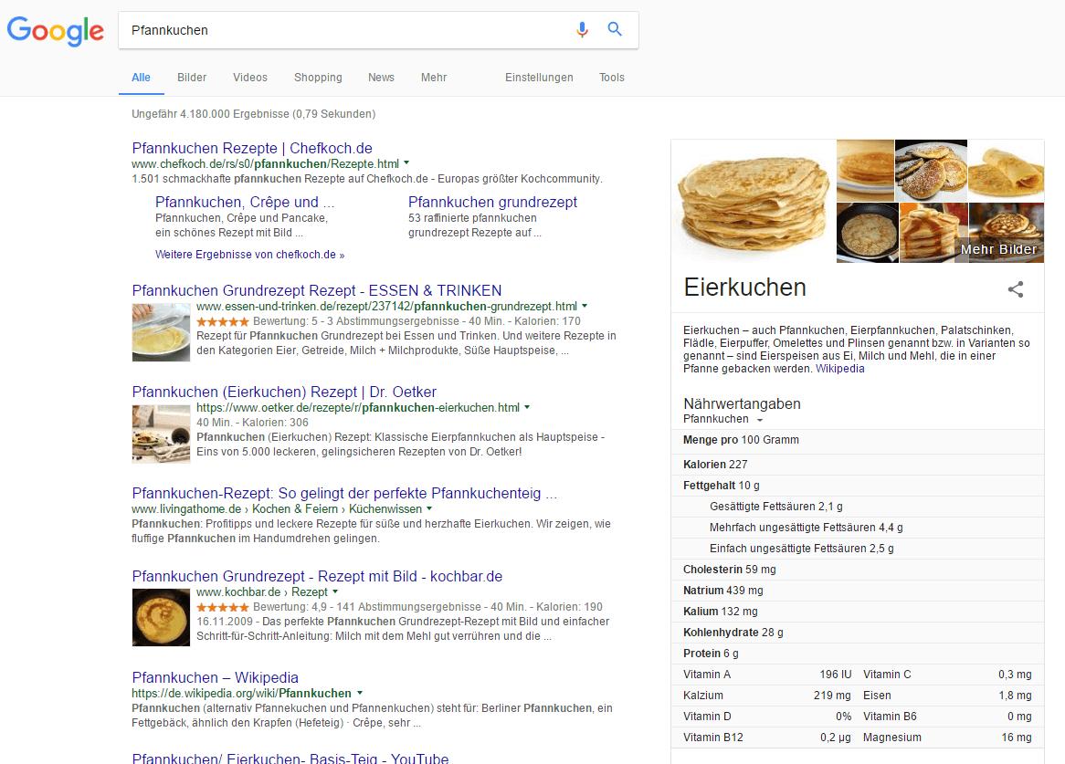 Strukturierte Daten schema_org Pfannkuchen Rezept