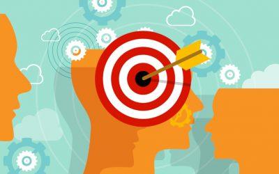 Was bedeutet Contextual Targeting?