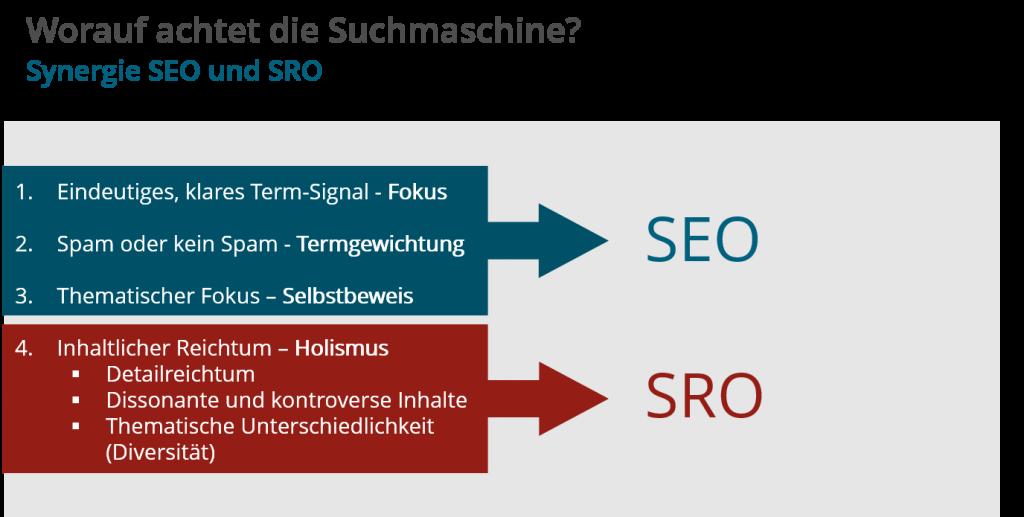 Synergie SEO und SRO