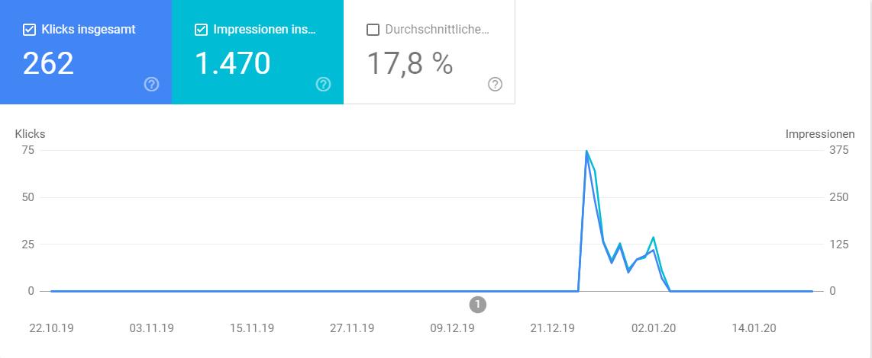 Google Discover - strukturierte Daten - Highlight Dezember 2019